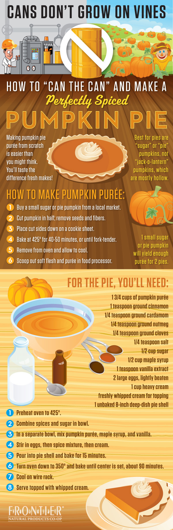 How to make a pumpkin pie from scratch [Infographic] | Las ...